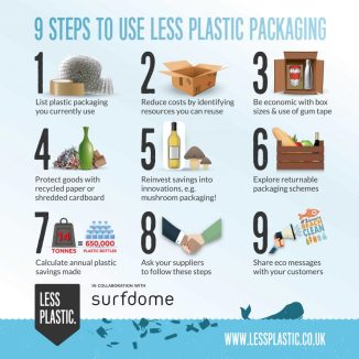 9-steps-to-use-less-plastic-packaging_Surfdome-21cm-881x881